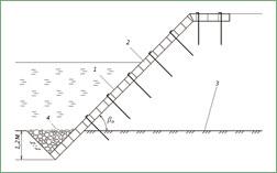 Типовые конструкции укрепления пологих откосов искусственных водоемов