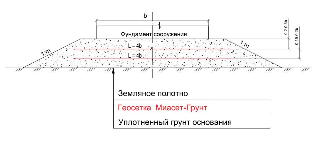 Конструкция высокой грунтовой насыпи для площадочных сооружений