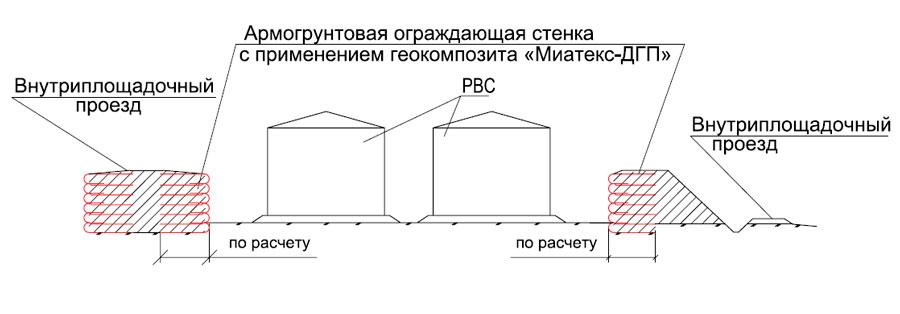 Конструкция армогрунтовой ограждающей стены группы резервуаров