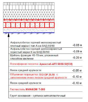 Конструкция дорожной одежды для стоянок особо тяжелых транспортных средств (с нагрузкой на ось 16 т)