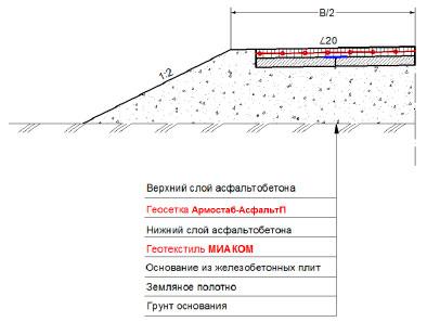 Конструкция дорожной одежды с асфальтобетонным покрытием на сборном основании из плит