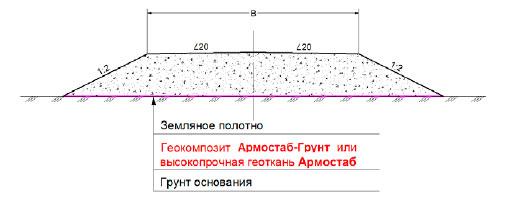 Конструкция земляного полотна с армированием геокомпозитом Армостаб-Грунт или высокопрочной геотканью Армостаб