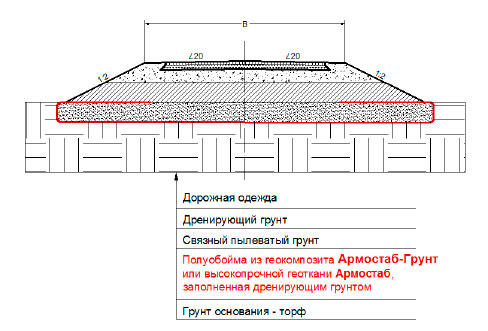 Конструкция земляного полотна на болотах I-II типа при мощности торфа h > 4 м